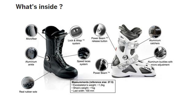 Chaussure de ski révolutionnaire
